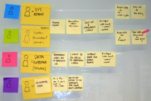 Examples of post-it note personas