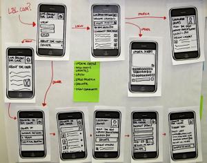 Collaborate design workshops and sketchboards